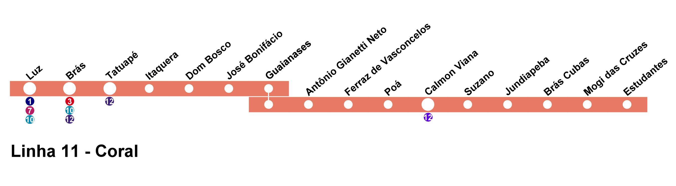 Estação Dom Bosco da CPTM - Linha 11 Coral Mapa